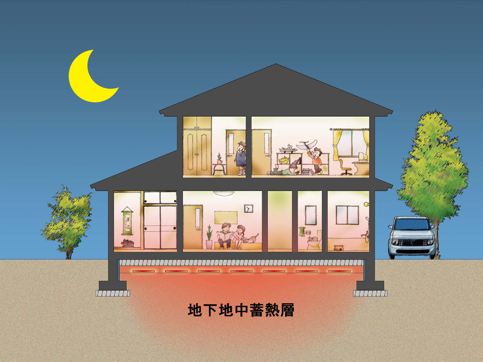 暑さや寒さの中であっても、住み心地の良い住宅にしたい。